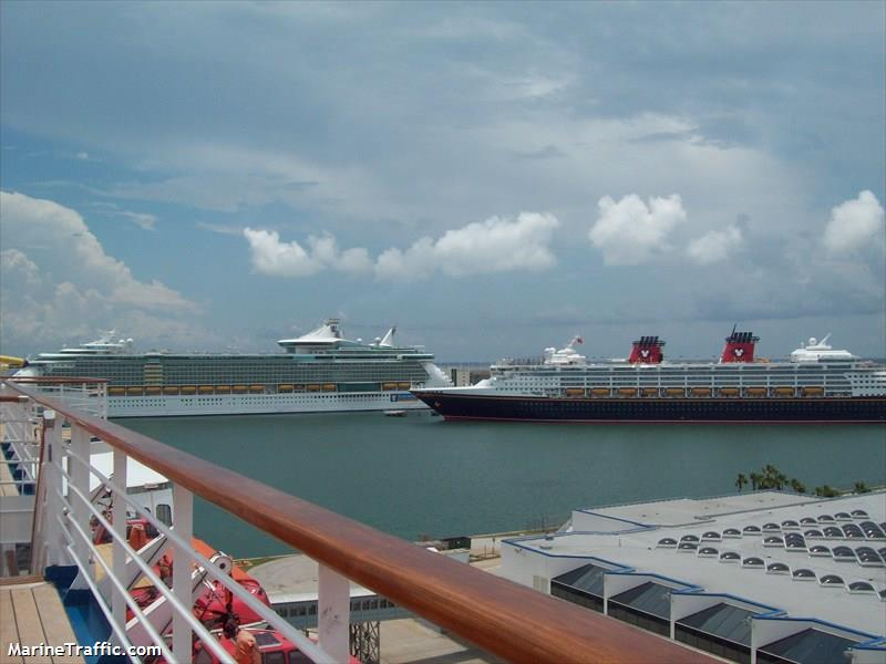 Port Of CAPE CANAVERAL US PCV Details Departures Expected - Cape canaveral cruise ship schedule