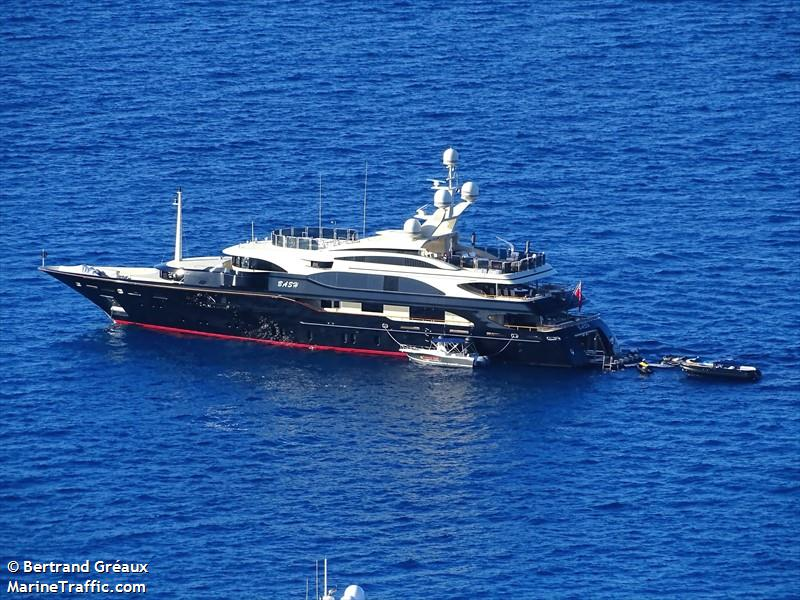 Vessel Details For Bash Yacht Imo 1010959 Mmsi 236714000 Call