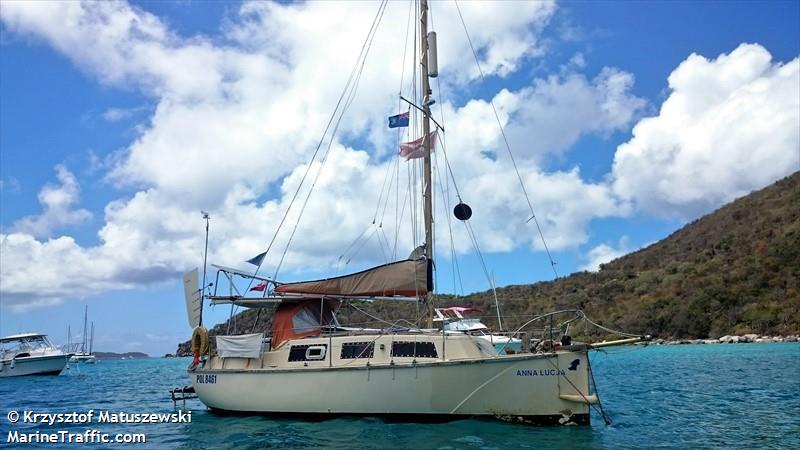 Vessel details for: ANNA LUCJA (Sailing Vessel) - MMSI 261015090