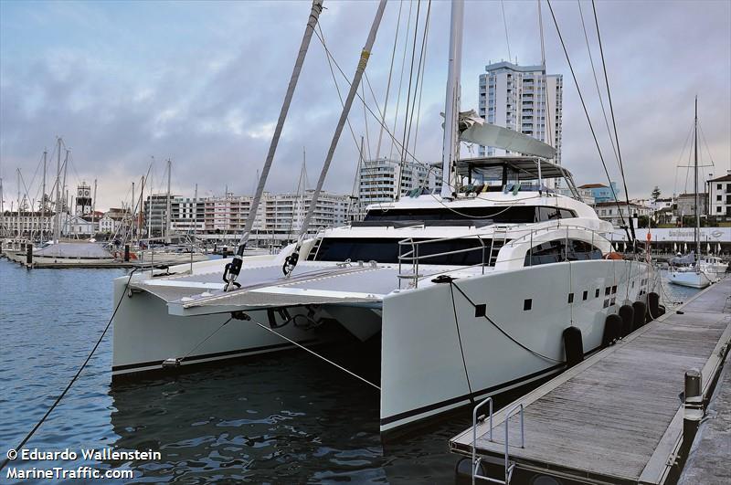 Vessel details for: RUWANI (Sailing Vessel) - MMSI 269101190, Call