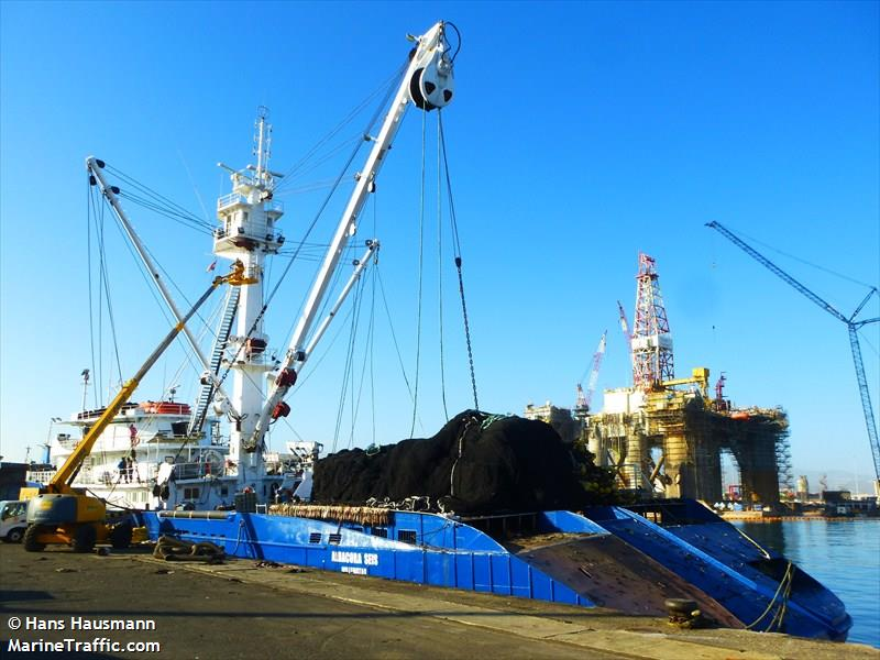 ALBACORA SEIS - Fishing: current position and details | MMSI 306012000, Callsign | Registered in ...