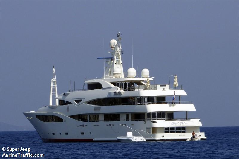 Vessel Details For Royal Rubin Yacht Imo 1009625 Mmsi