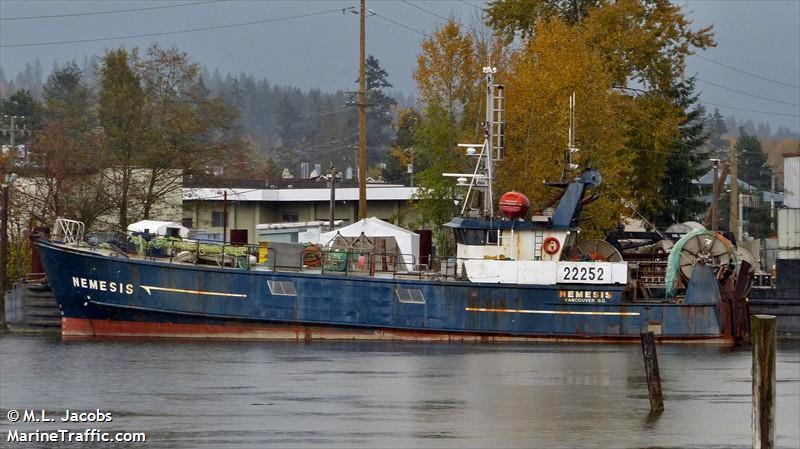 Vessel details for: NEMESIS (Fishing Vessel) - IMO 7366245 ...