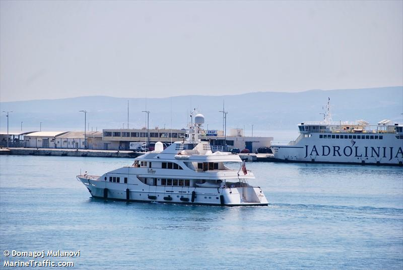 Vessel Details For Eclipse Yacht Imo 1003750 Mmsi 319130000