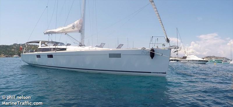 Vessel details for: DAYDREAMER (Sailing Vessel) - MMSI 503069040