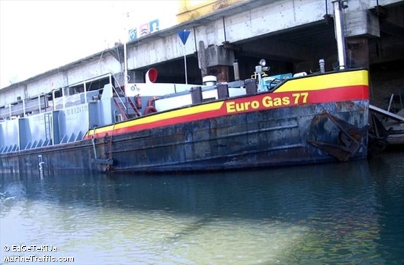 EUROGAS 77