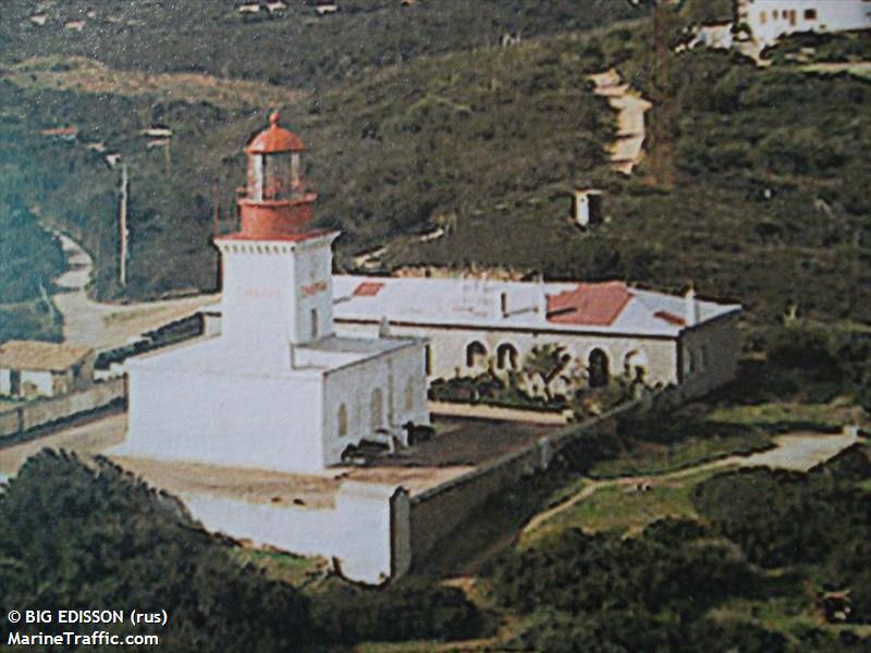 Punta Dello Stendardo