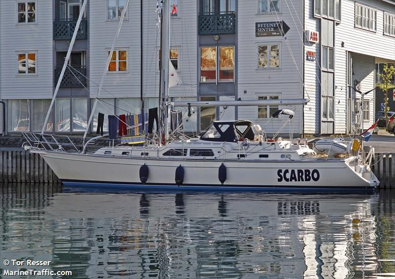 SCARBO