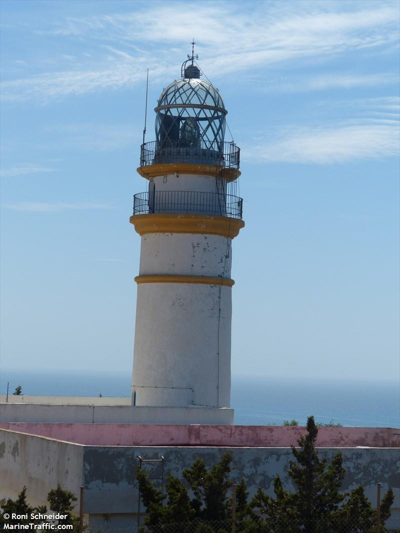 Cabo Sacratif