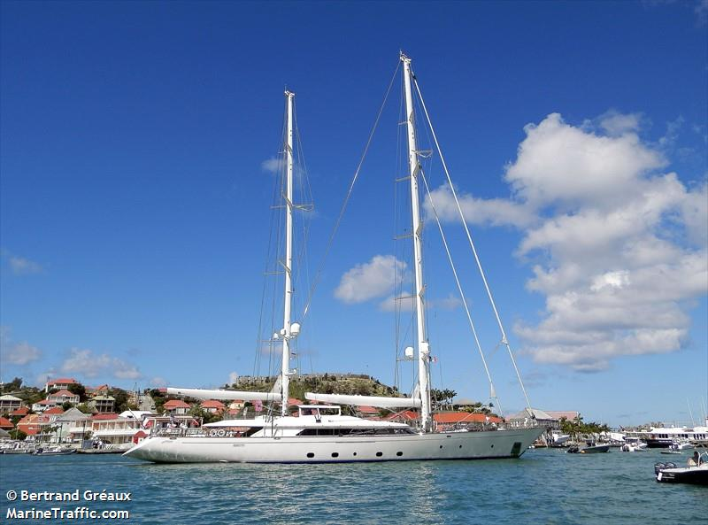 Rosehearty Yacht Imo 8995926 Vessel Details Balticshipping Com
