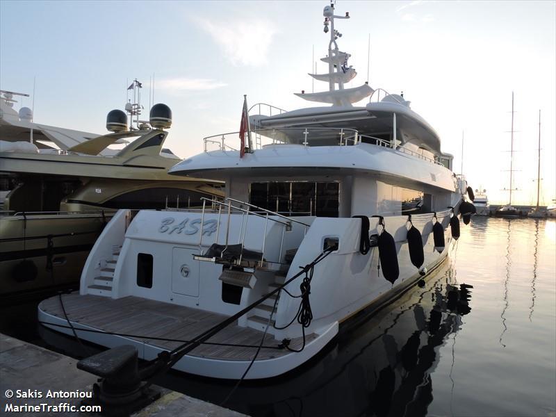Ulysses Yacht Imo 8649280 Vessel Details Balticshipping Com