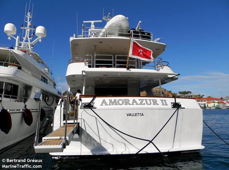 AMORAZUR II