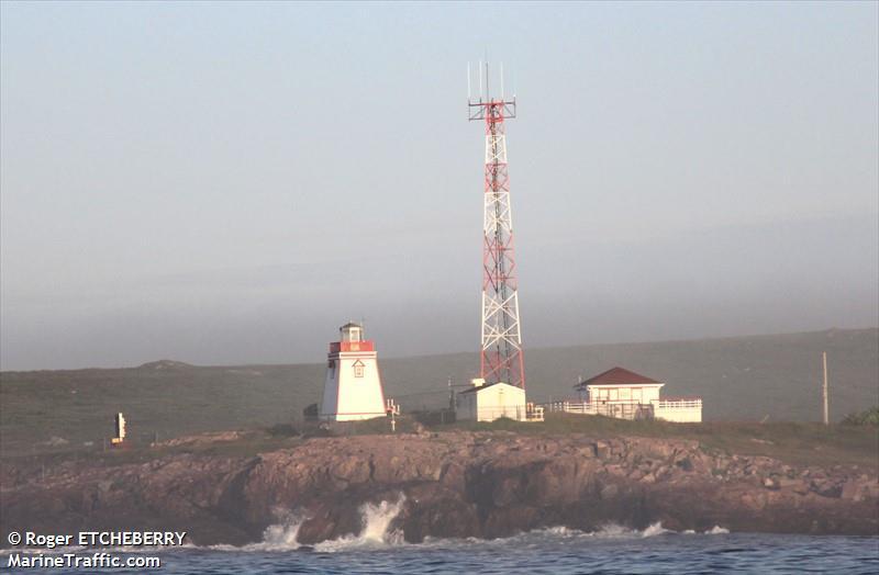 Allan'S Island