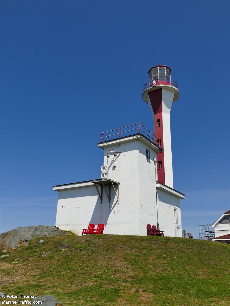Cape Forchu