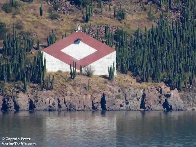 Guaymas Range Rear