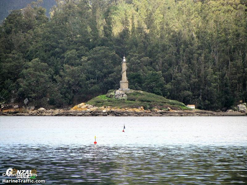 Isla Tambo