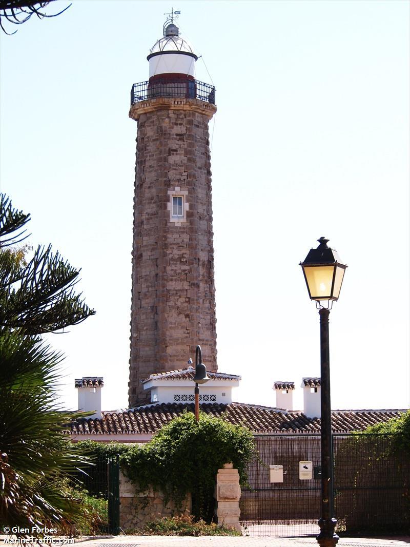 Punta De La Doncella
