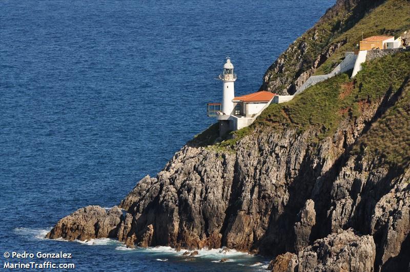 Punta Del Pescador