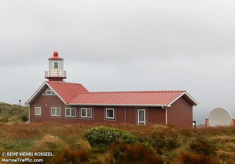 Cabo De Hornos