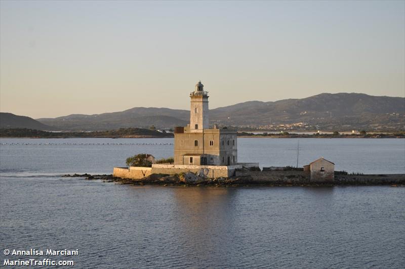 Isola Della Bocca