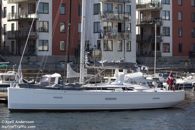 Vessel details for: X4BOX X4 3 (Sailing Vessel) - MMSI