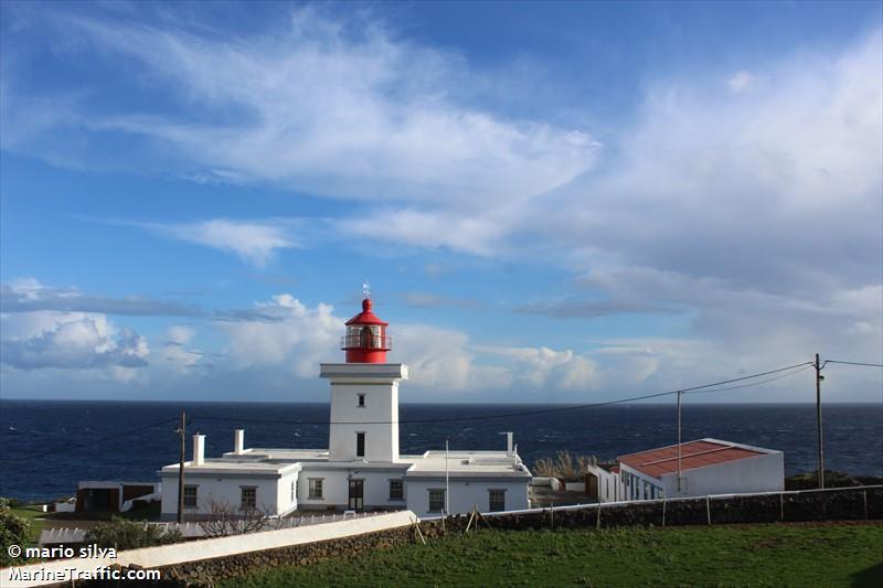 Ponta Das Contendas