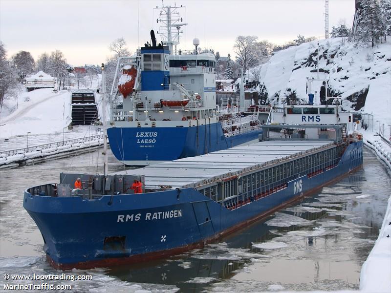 RMS RATINGEN