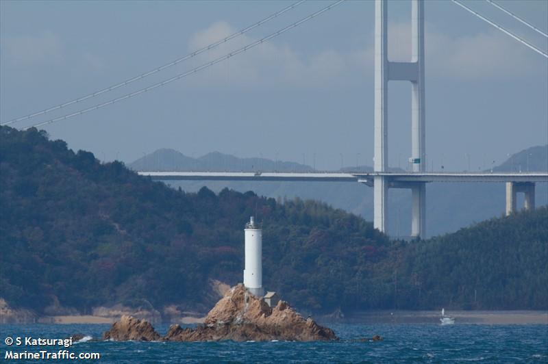 Ryujinshima