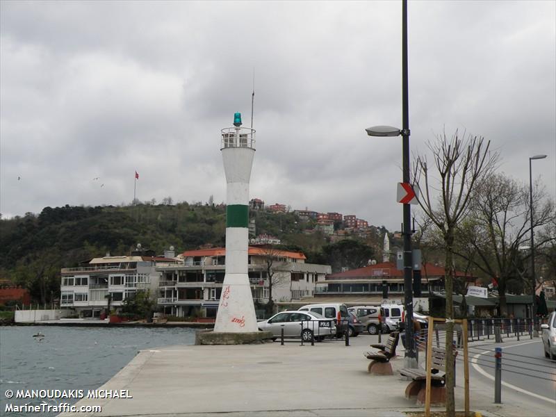 Balta Limanı