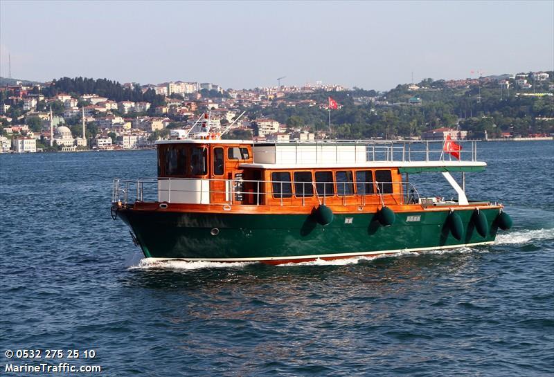 ASIK ISTANBUL