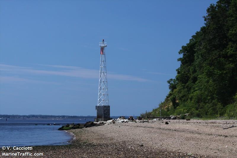 Princes Bay Range Front