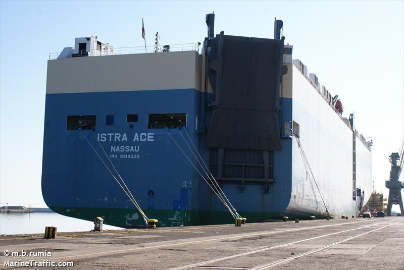 ISTRA ACE