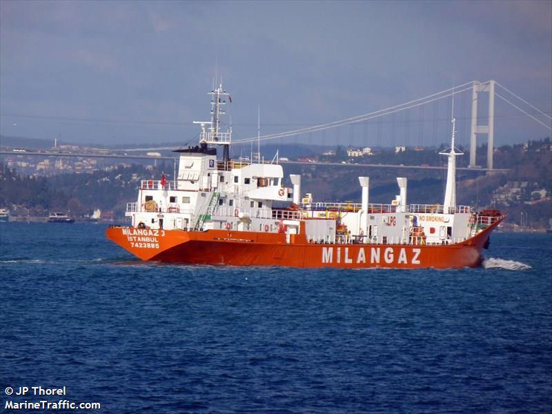 MILANGAZ III