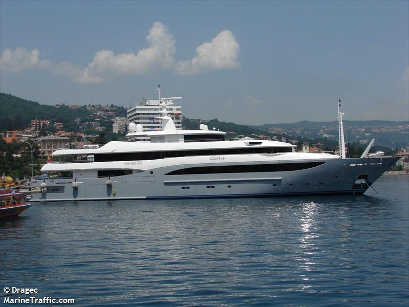 Vessel details for: CONSTANCE (Yacht) - IMO 1008619, MMSI ...