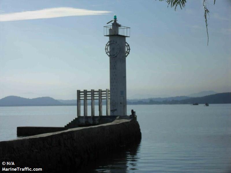 Ponta Da Rabeira