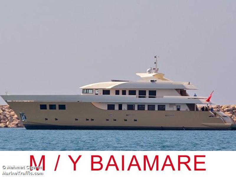 BAIAMARE