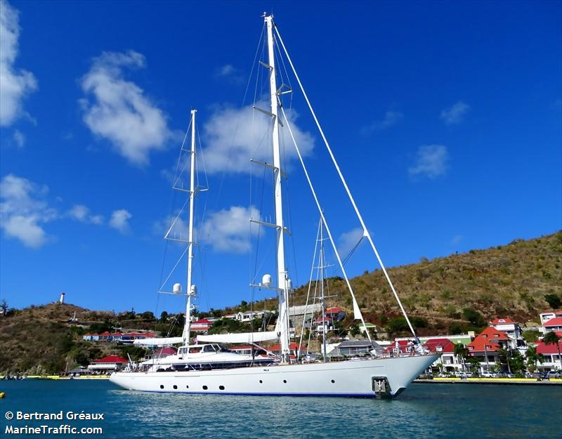 Rosehearty Yacht Registered In United Kingdom Vessel Details Current Position And Voyage Information Imo 8995926 Mmsi 235011240 Call Sign Mmzc2 Ais Marine Traffic